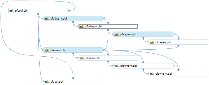 Explore PBL Dependencies with Diagrams